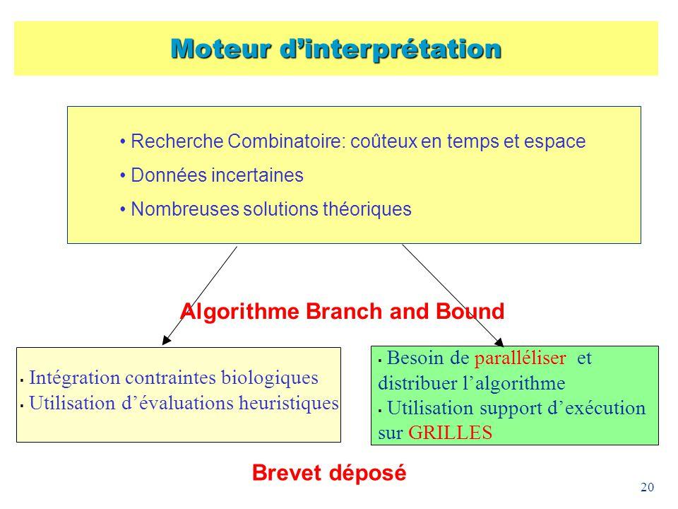 20 Intégration contraintes biologiques Utilisation dévaluations heuristiques Besoin de paralléliser et distribuer lalgorithme Utilisation support dexé