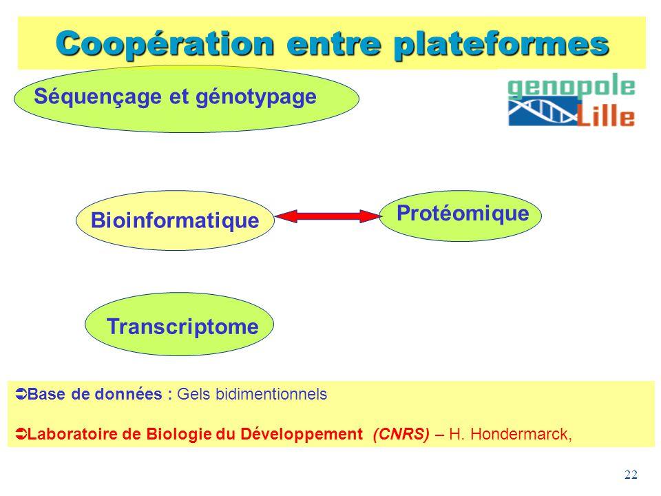 22 Coopération entre plateformes Bioinformatique Protéomique Transcriptome Séquençage et génotypage Base de données : Gels bidimentionnels Laboratoire
