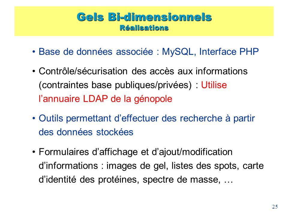 25 Base de données associée : MySQL, Interface PHP Contrôle/sécurisation des accès aux informations (contraintes base publiques/privées) : Utilise lan