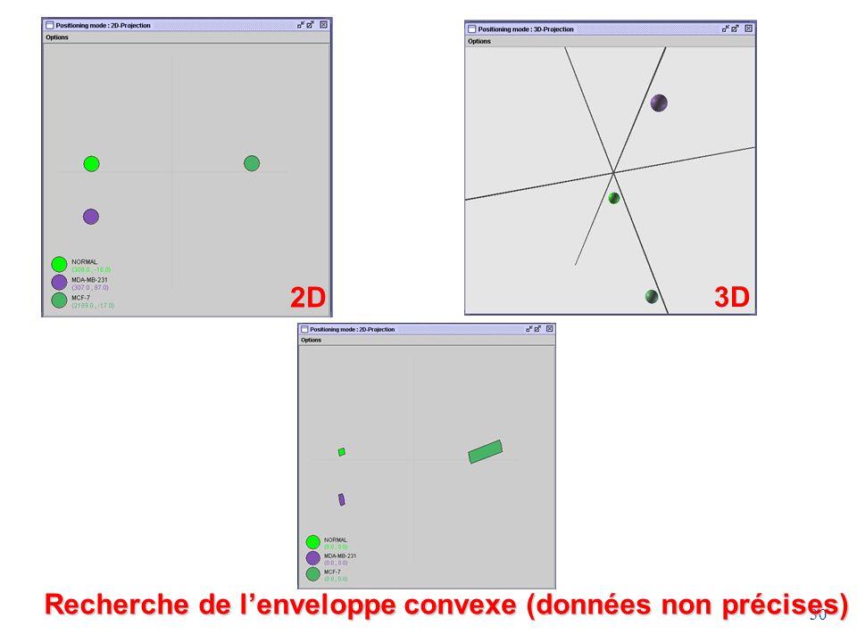 30 Recherche de lenveloppe convexe (données non précises) 2D 3D