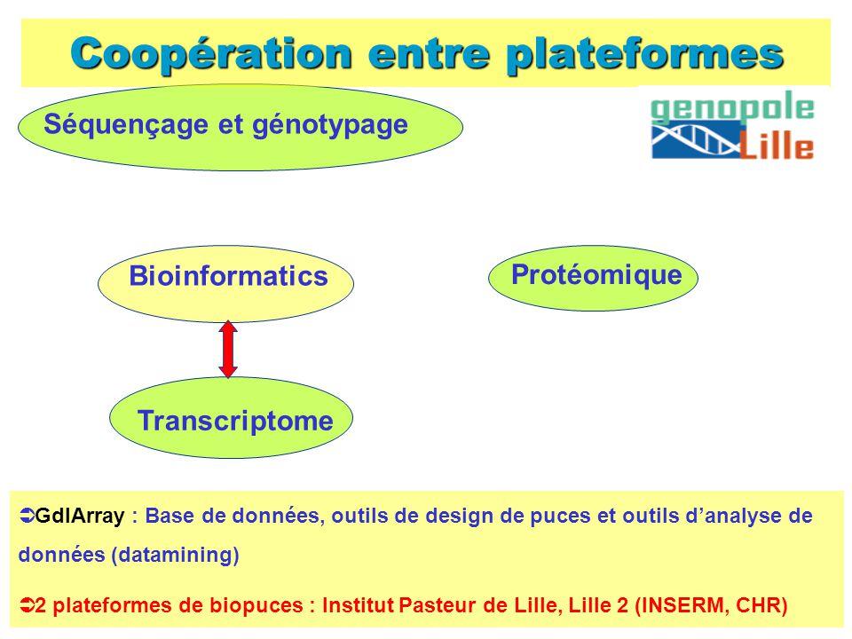 31 Coopération entre plateformes Bioinformatics Protéomique Transcriptome Séquençage et génotypage GdlArray : Base de données, outils de design de puc