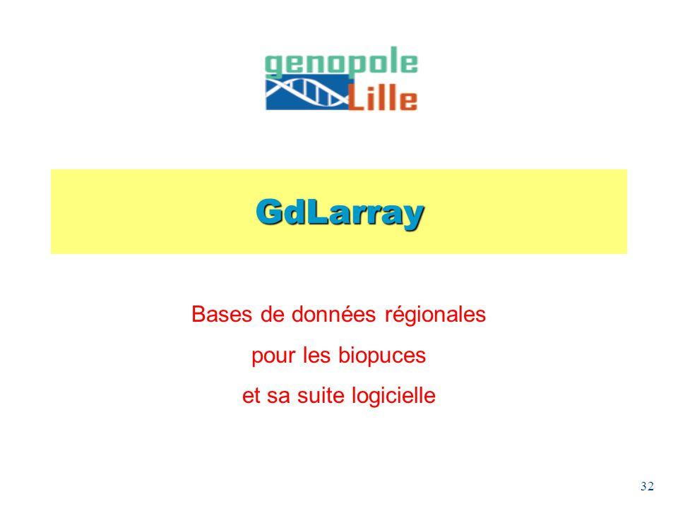 32 GdLarray Bases de données régionales pour les biopuces et sa suite logicielle