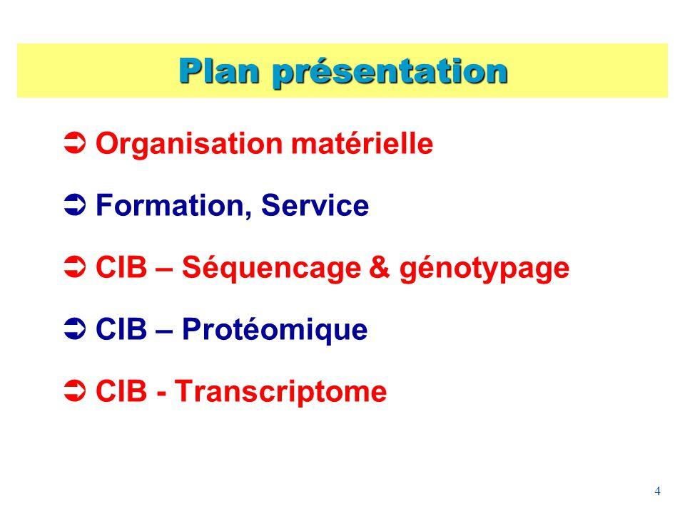4 Plan présentation Organisation matérielle Formation, Service CIB – Séquencage & génotypage CIB – Protéomique CIB - Transcriptome