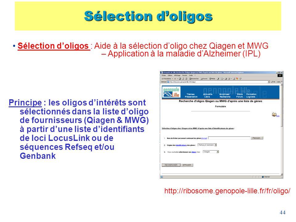 44 Sélection doligos : Aide à la sélection doligo chez Qiagen et MWG – Application à la maladie dAlzheimer (IPL) Principe : les oligos dintérêts sont