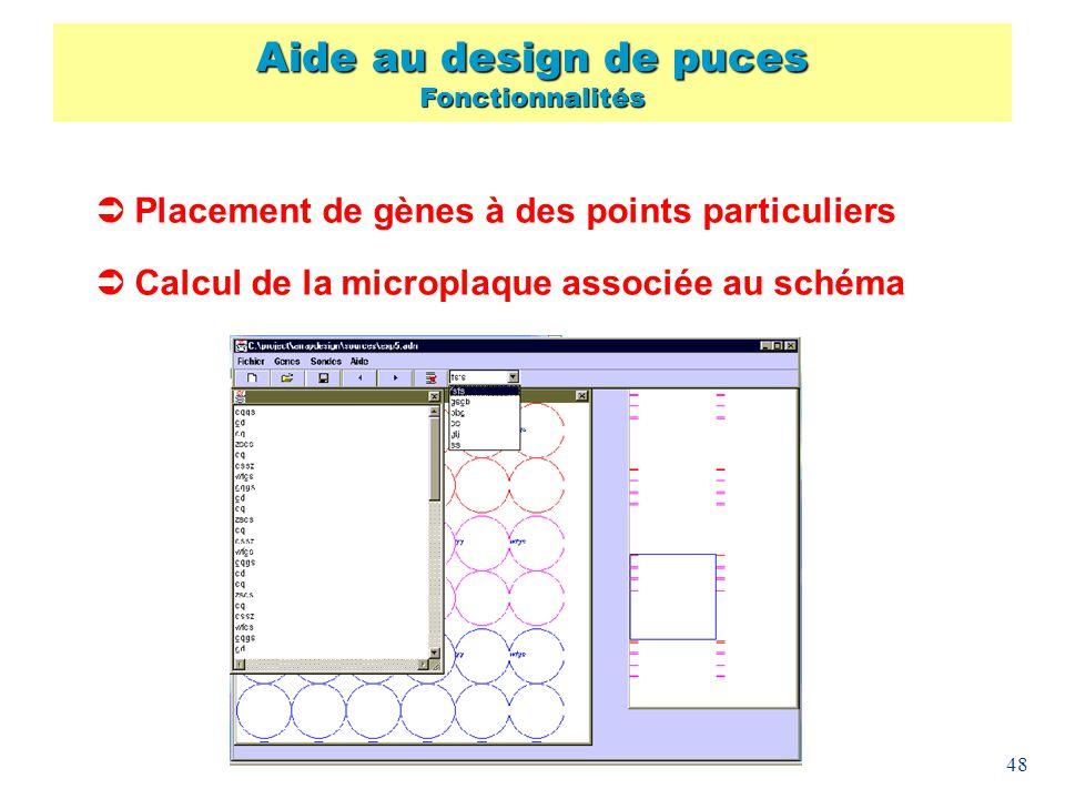 48 Placement de gènes à des points particuliers Calcul de la microplaque associée au schéma Aide au design de puces Fonctionnalités