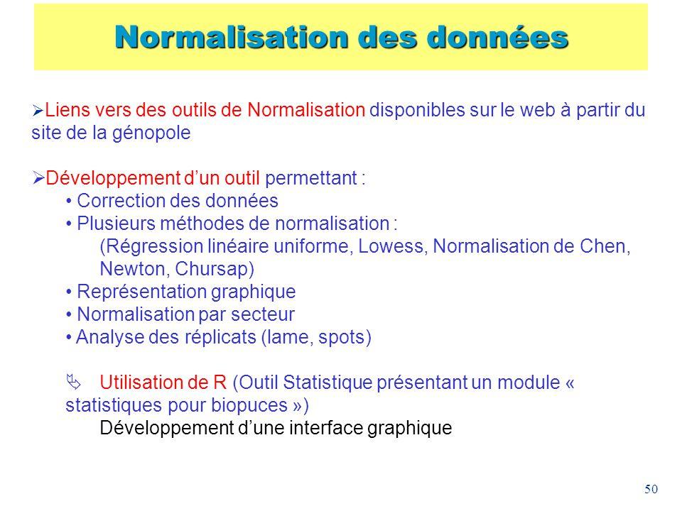 50 Liens vers des outils de Normalisation disponibles sur le web à partir du site de la génopole Développement dun outil permettant : Correction des d