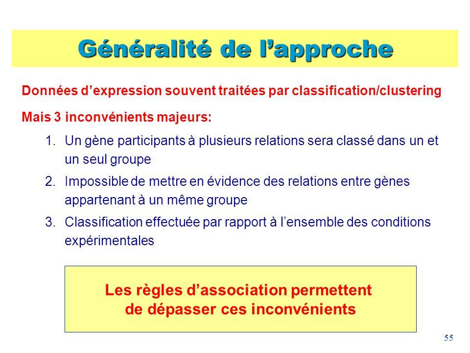 55 Généralité de lapproche Données dexpression souvent traitées par classification/clustering Mais 3 inconvénients majeurs: 1.Un gène participants à p