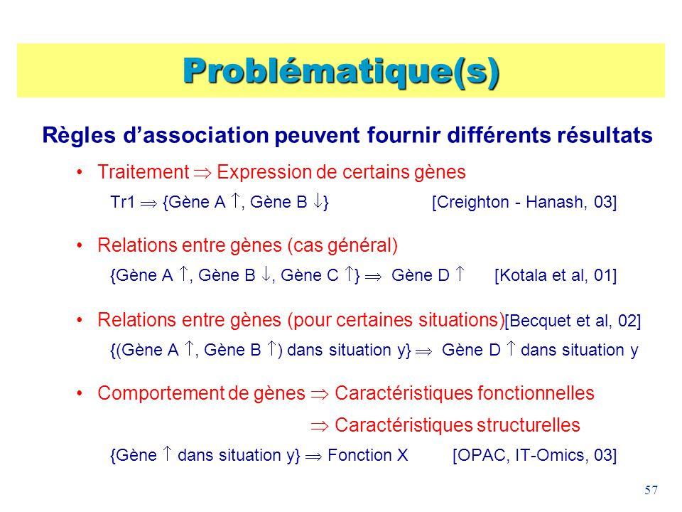 57 Problématique(s) Règles dassociation peuvent fournir différents résultats Traitement Expression de certains gènes Tr1 {Gène A, Gène B } [Creighton