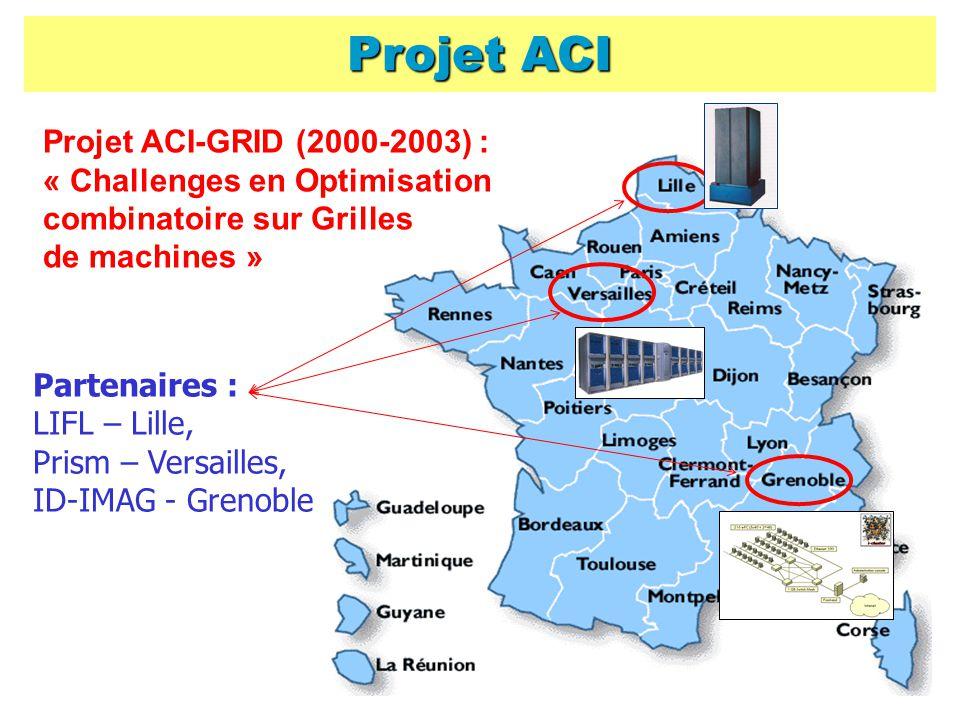 59 Partenaires : LIFL – Lille, Prism – Versailles, ID-IMAG - Grenoble Projet ACI Projet ACI-GRID (2000-2003) : « Challenges en Optimisation combinatoi