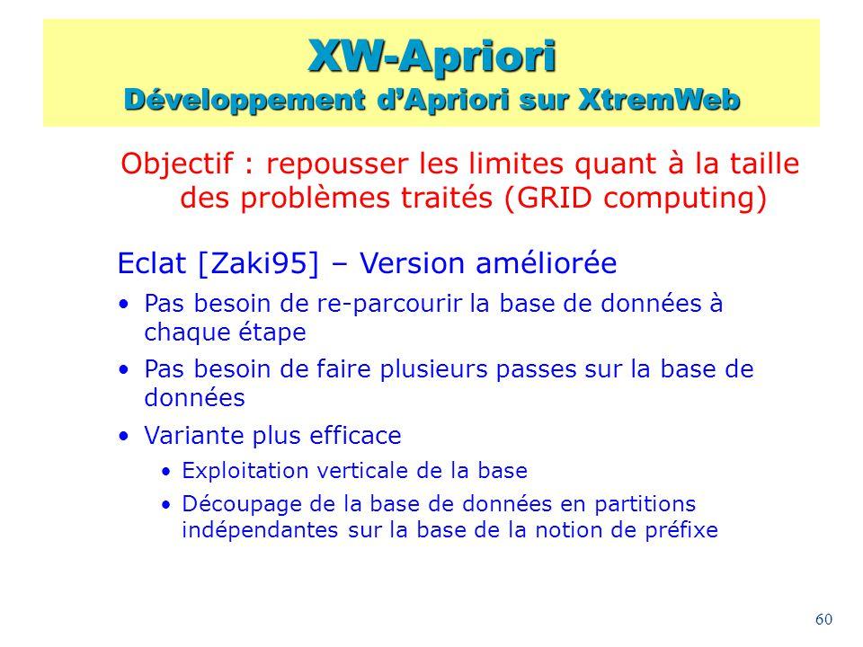 60 Objectif : repousser les limites quant à la taille des problèmes traités (GRID computing) Eclat [Zaki95] – Version améliorée Pas besoin de re-parco