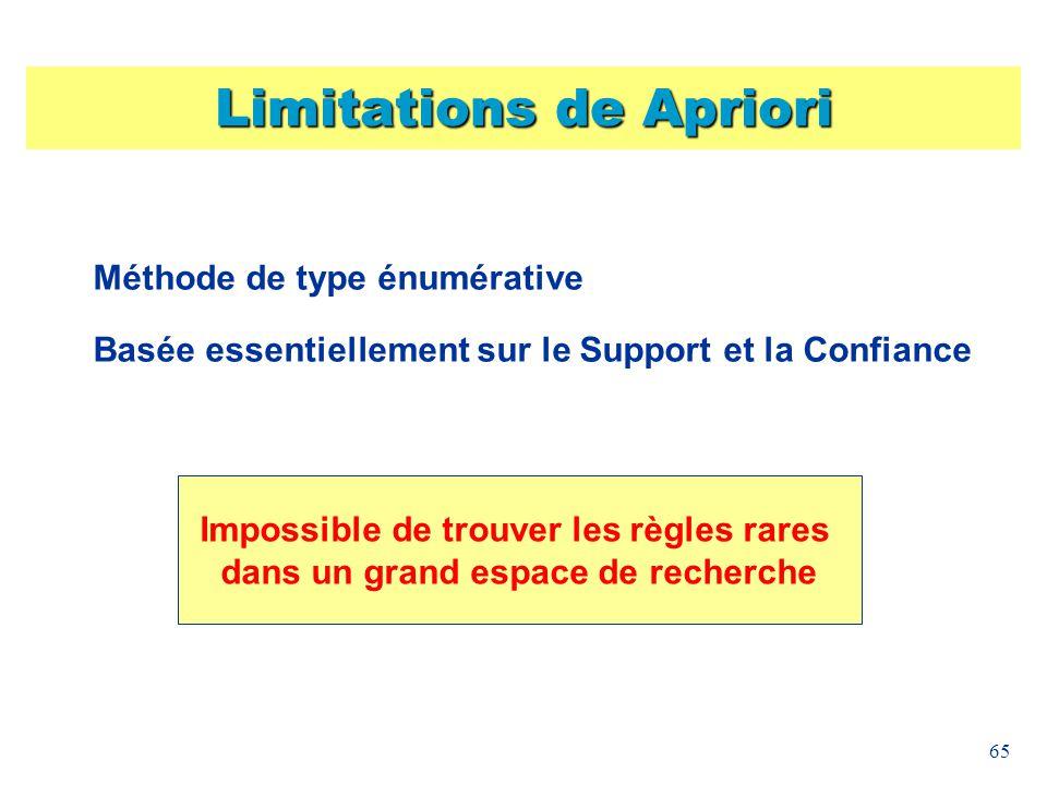 65 Limitations de Apriori Méthode de type énumérative Basée essentiellement sur le Support et la Confiance Impossible de trouver les règles rares dans
