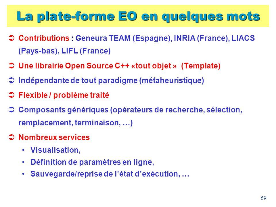 69 La plate-forme EO en quelques mots Contributions : Geneura TEAM (Espagne), INRIA (France), LIACS (Pays-bas), LIFL (France) Une librairie Open Sourc
