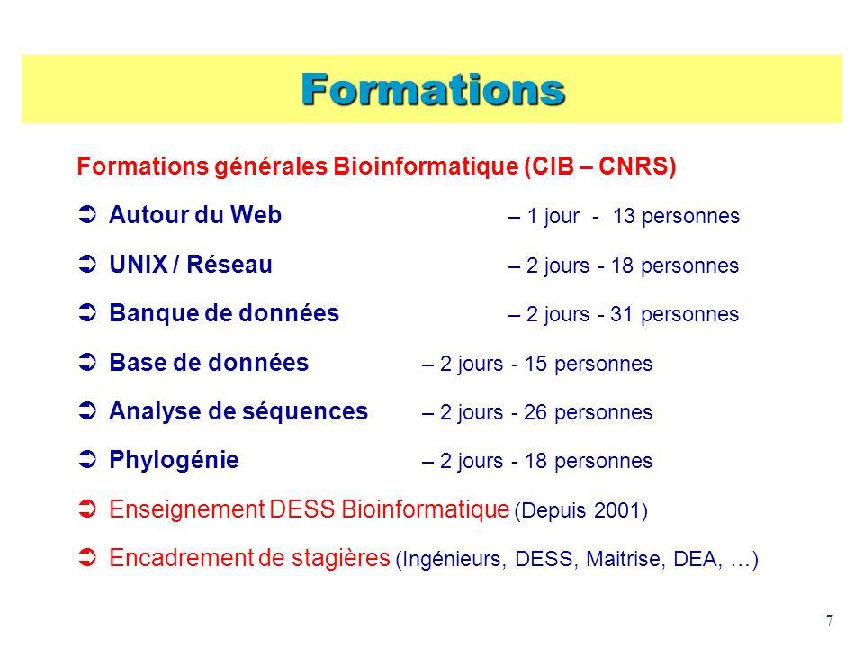 7 Formations Formations générales Bioinformatique (CIB – CNRS) Autour du Web – 1 jour - 13 personnes UNIX / Réseau – 2 jours - 18 personnes Banque de