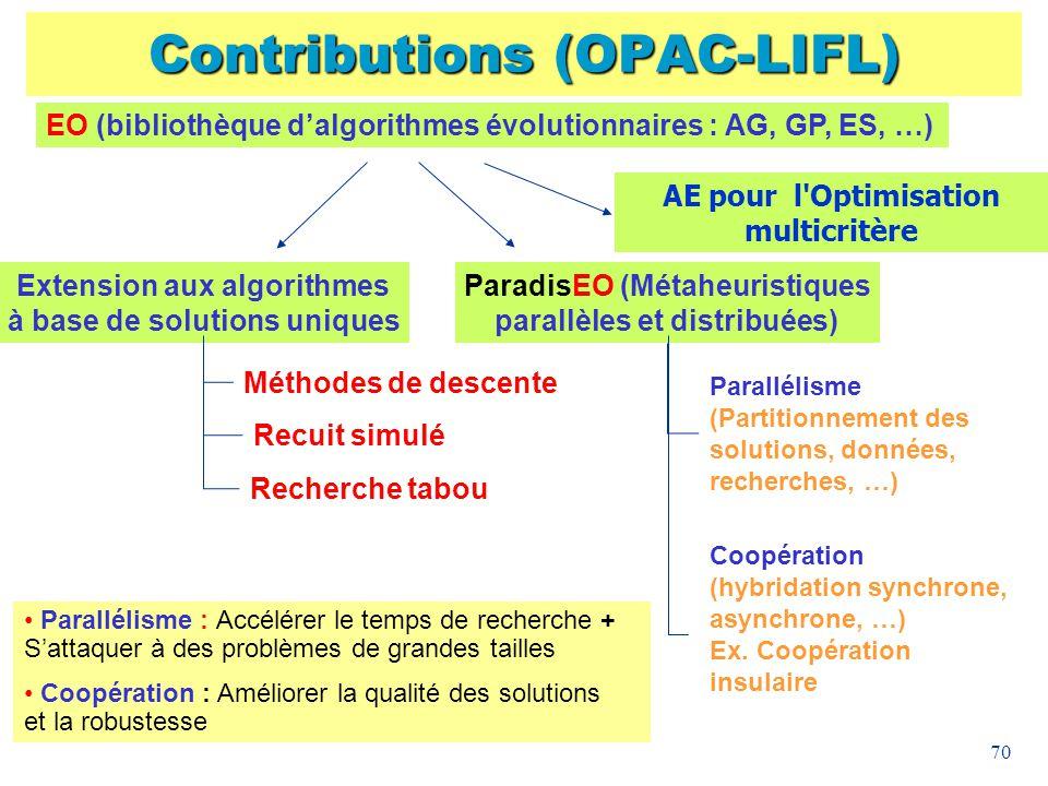 70 Contributions (OPAC-LIFL) EO (bibliothèque dalgorithmes évolutionnaires : AG, GP, ES, …) Extension aux algorithmes à base de solutions uniques Méth