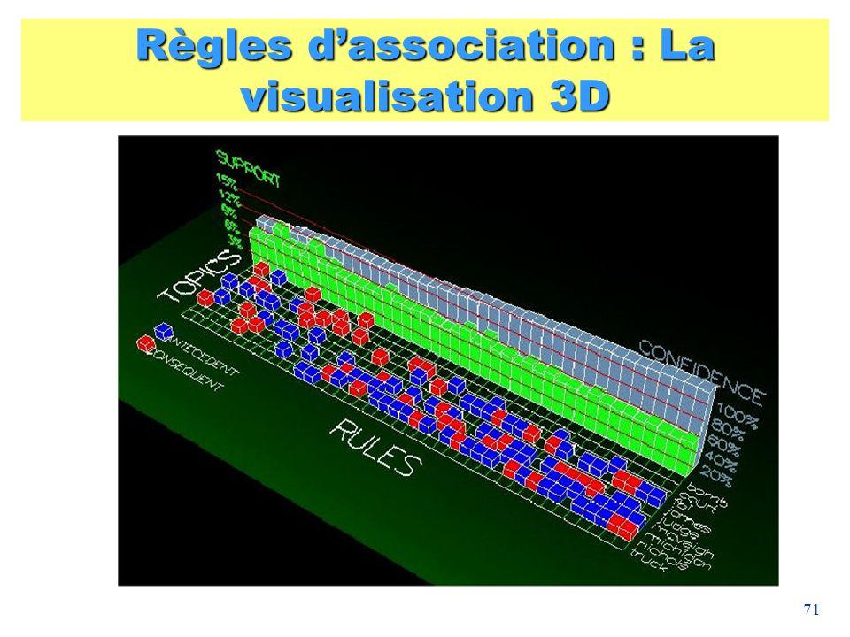 71 Règles dassociation : La visualisation 3D