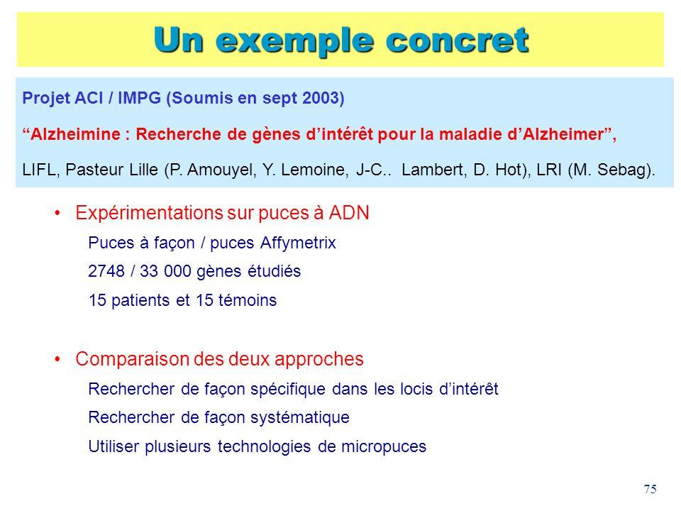 75 Un exemple concret Expérimentations sur puces à ADN Puces à façon / puces Affymetrix 2748 / 33 000 gènes étudiés 15 patients et 15 témoins Comparai