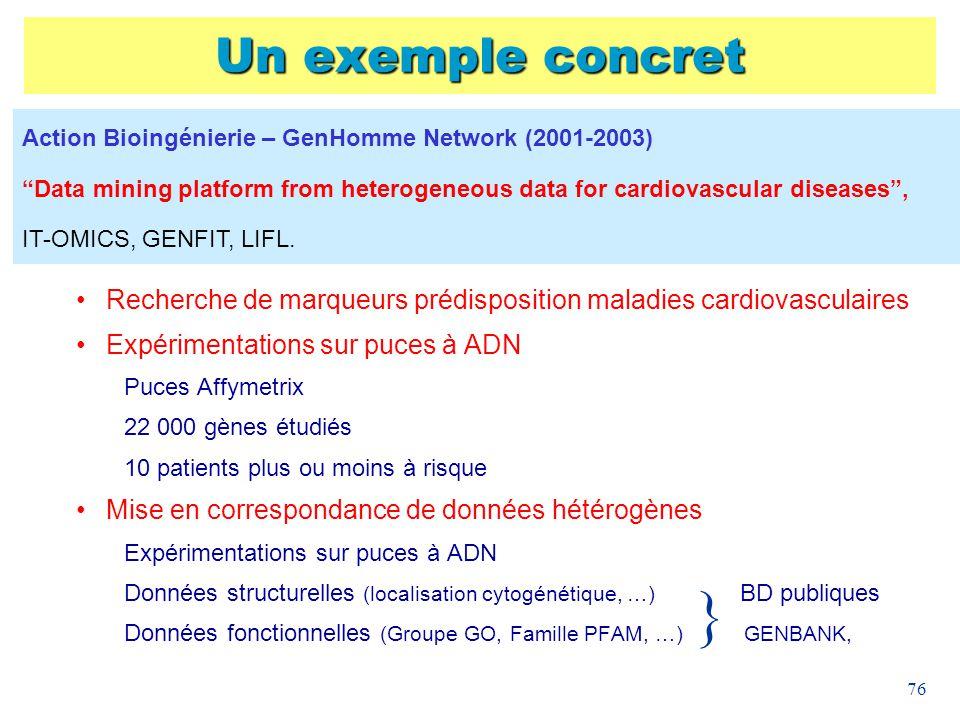 76 Un exemple concret Recherche de marqueurs prédisposition maladies cardiovasculaires Expérimentations sur puces à ADN Puces Affymetrix 22 000 gènes