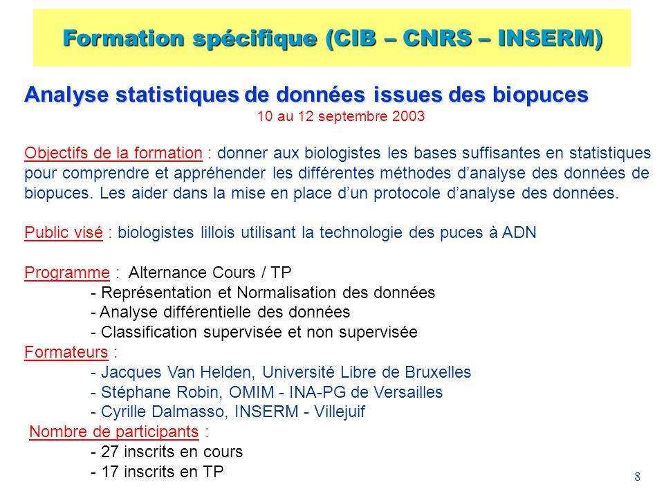 8 Analyse statistiques de données issues des biopuces 10 au 12 septembre 2003 Objectifs de la formation : donner aux biologistes les bases suffisantes