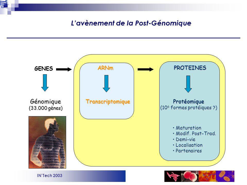 INTech 2003 Les outils de la Protéomique