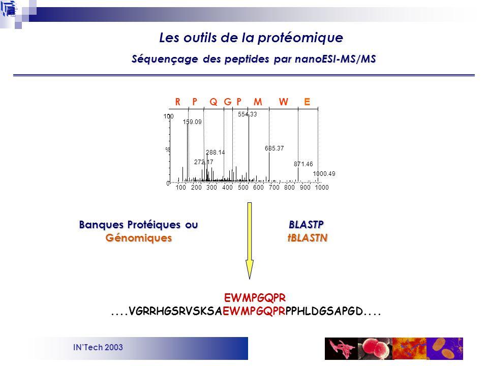 INTech 2003 Analyses nanoLC-nanoESI-MS/MS (« Shot gun Proteomics ») Les outils de la protéomique Spectres MS/MS Séparation Peptides + concentration (profil UV) nanoLC Colonne capillaire RP (75 µm x 15 cm) MS/MS