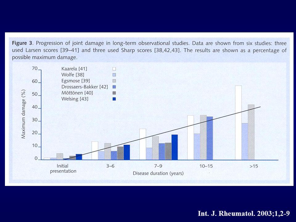 Int. J. Rheumatol. 2003;1,2-9