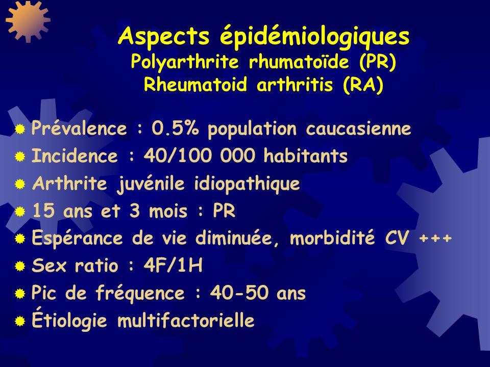 Aspects épidémiologiques Polyarthrite rhumatoïde (PR) Rheumatoid arthritis (RA) Prévalence : 0.5% population caucasienne Incidence : 40/100 000 habitants Arthrite juvénile idiopathique 15 ans et 3 mois : PR Espérance de vie diminuée, morbidité CV +++ Sex ratio : 4F/1H Pic de fréquence : 40-50 ans Étiologie multifactorielle