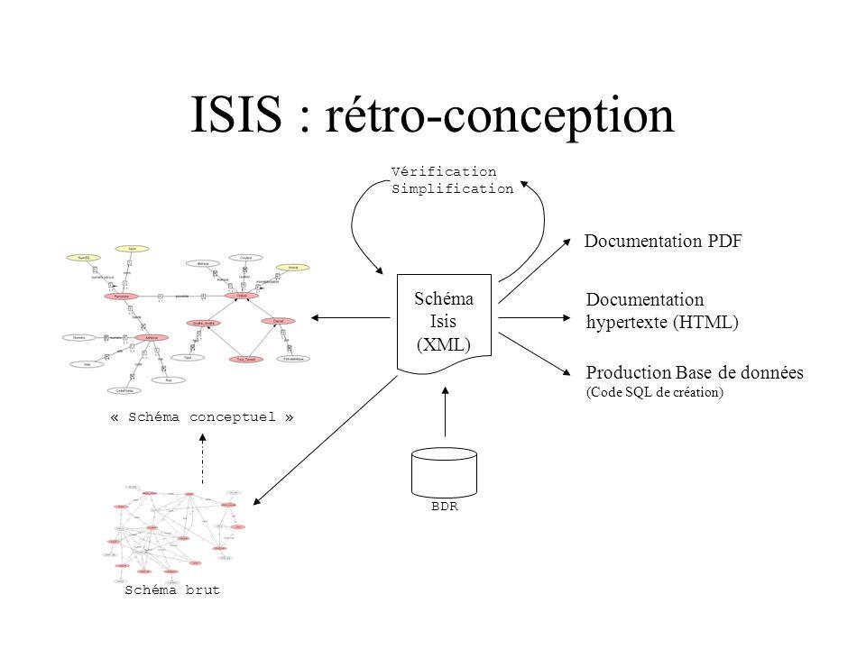 ISIS : rétro-conception « Schéma conceptuel » Documentation PDF Documentation hypertexte (HTML) Production Base de données (Code SQL de création) Vérification Simplification BDR Schéma Isis (XML) Schéma brut