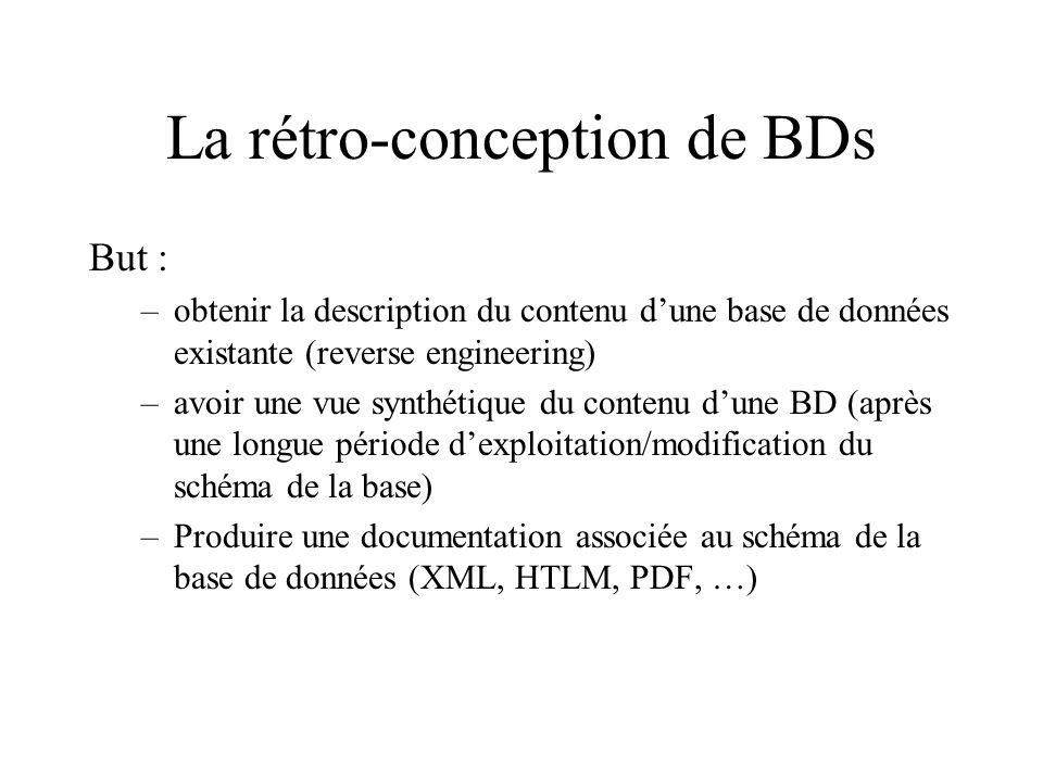 Standards &Technologies Dépendant du SGBD –Code natif (solutions performantes, non portables) Dépendant de la plate-forme –Microsoft : ODBC, ADO (ActiveX Data Objects), Borland : BDE (Borland Database Engine) Indépendant de SGBD & Plate-forme –JDBC Java Database Connectivity (solution Java) –Torque (projet Apache) –JDO (Java Data Objects)