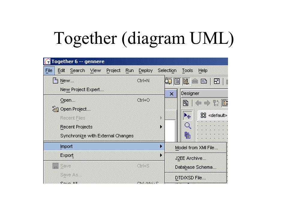 Together (diagramme UML)