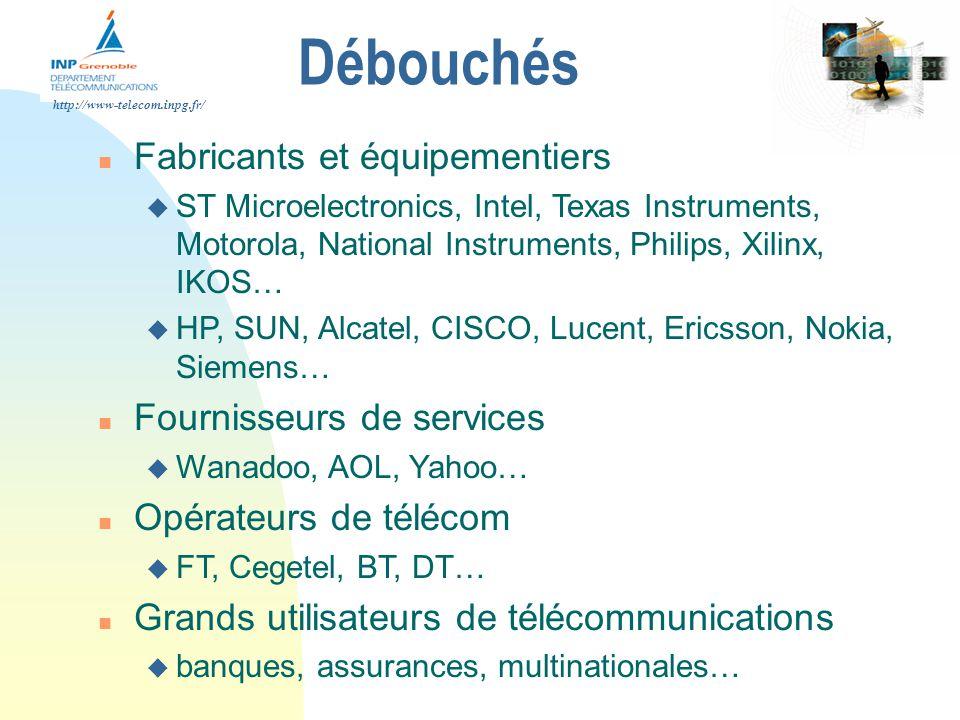 http://www-telecom.inpg.fr/ Débouchés n Sociétés de services u Cap Gemini, Silicomp, Aptor, Dolphin… n Nouvelle économie u start-up, prestataires de services autour de l Internet n Recherche u centres de R&D, universités