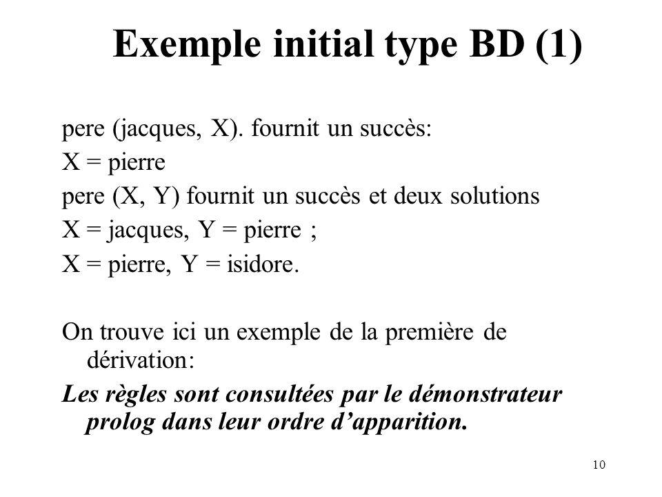 10 Exemple initial type BD (1) pere (jacques, X). fournit un succès: X = pierre pere (X, Y) fournit un succès et deux solutions X = jacques, Y = pierr