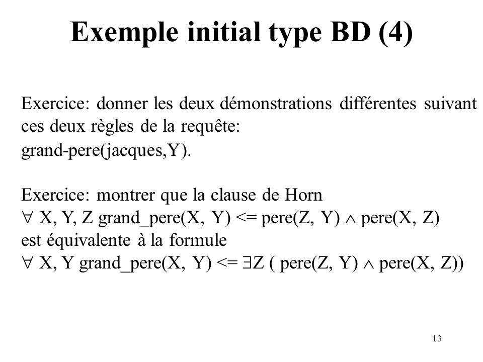 13 Exemple initial type BD (4) Exercice: donner les deux démonstrations différentes suivant ces deux règles de la requête: grand-pere(jacques,Y). Exer