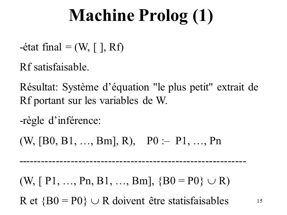 15 Machine Prolog (1) -état final = (W, [ ], Rf) Rf satisfaisable. Résultat: Système déquation