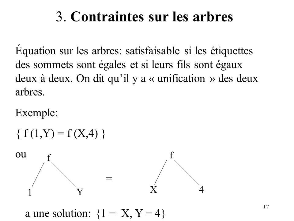 17 3. Contraintes sur les arbres Équation sur les arbres: satisfaisable si les étiquettes des sommets sont égales et si leurs fils sont égaux deux à d