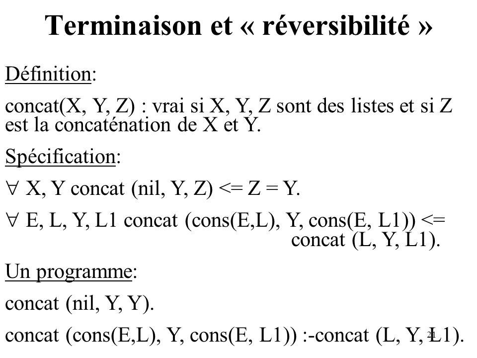 21 Terminaison et « réversibilité » Définition: concat(X, Y, Z) : vrai si X, Y, Z sont des listes et si Z est la concaténation de X et Y.