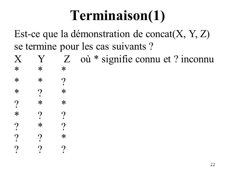 22 Terminaison(1) Est-ce que la démonstration de concat(X, Y, Z) se termine pour les cas suivants ? XY Z où * signifie connu et ? inconnu *** **? *?*