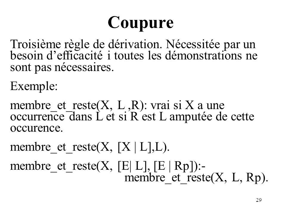 29 Coupure Troisième règle de dérivation. Nécessitée par un besoin defficacité i toutes les démonstrations ne sont pas nécessaires. Exemple: membre_et