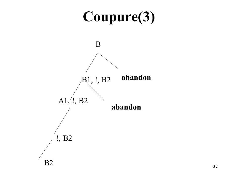 32 Coupure(3) abandon