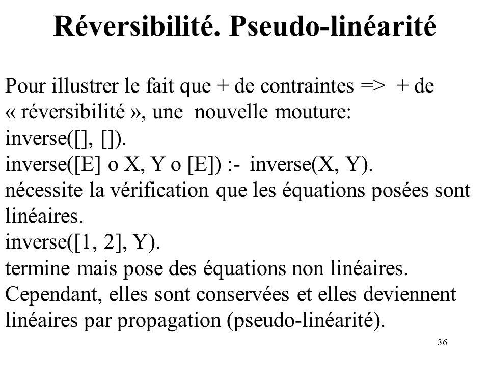 36 Réversibilité. Pseudo-linéarité Pour illustrer le fait que + de contraintes => + de « réversibilité », une nouvelle mouture: inverse([], []). inver