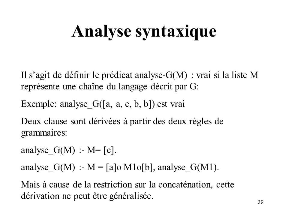 39 Analyse syntaxique Il sagit de définir le prédicat analyse-G(M) : vrai si la liste M représente une chaîne du langage décrit par G: Exemple: analyse_G([a, a, c, b, b]) est vrai Deux clause sont dérivées à partir des deux règles de grammaires: analyse_G(M) :- M= [c].