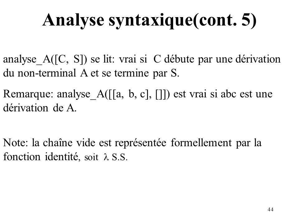 44 Analyse syntaxique(cont. 5) analyse_A([C, S]) se lit: vrai si C débute par une dérivation du non-terminal A et se termine par S. Remarque: analyse_