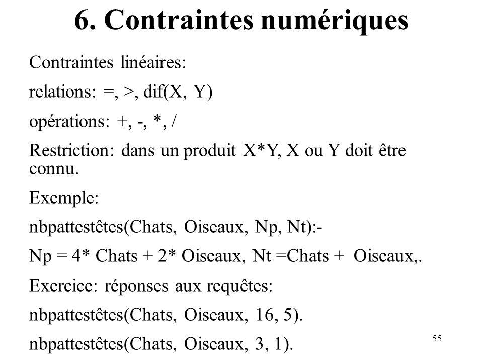 55 6. Contraintes numériques Contraintes linéaires: relations: =, >, dif(X, Y) opérations: +, -, *, / Restriction: dans un produit X*Y, X ou Y doit êt