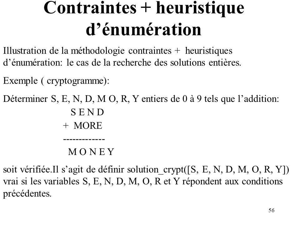 56 Contraintes + heuristique dénumération Illustration de la méthodologie contraintes + heuristiques dénumération: le cas de la recherche des solutions entières.