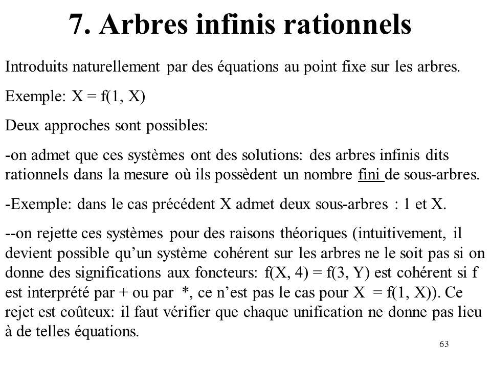 63 7. Arbres infinis rationnels Introduits naturellement par des équations au point fixe sur les arbres. Exemple: X = f(1, X) Deux approches sont poss