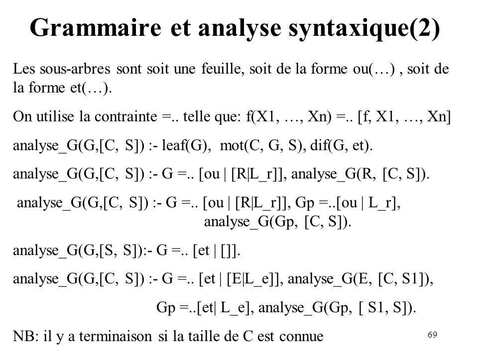 69 Grammaire et analyse syntaxique(2) Les sous-arbres sont soit une feuille, soit de la forme ou(…), soit de la forme et(…). On utilise la contrainte