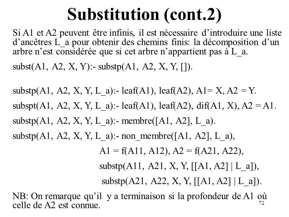 72 Substitution (cont.2) Si A1 et A2 peuvent être infinis, il est nécessaire dintroduire une liste dancêtres L_a pour obtenir des chemins finis: la décomposition dun arbre nest considérée que si cet arbre nappartient pas à L_a.