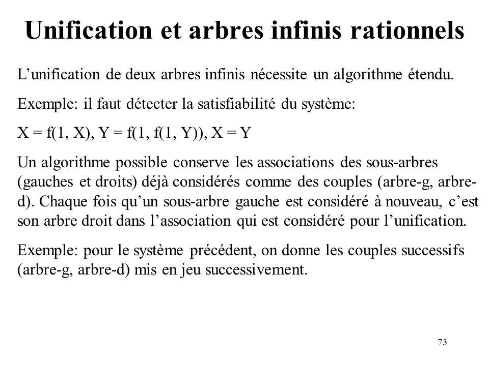 73 Unification et arbres infinis rationnels Lunification de deux arbres infinis nécessite un algorithme étendu.