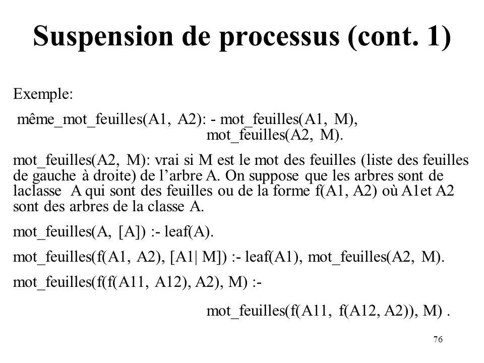 76 Suspension de processus (cont. 1) Exemple: même_mot_feuilles(A1, A2): - mot_feuilles(A1, M), mot_feuilles(A2, M). mot_feuilles(A2, M): vrai si M es