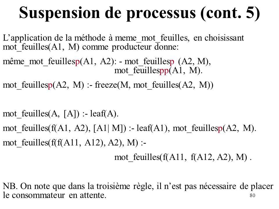 80 Suspension de processus (cont. 5) Lapplication de la méthode à meme_mot_feuilles, en choisissant mot_feuilles(A1, M) comme producteur donne: même_m