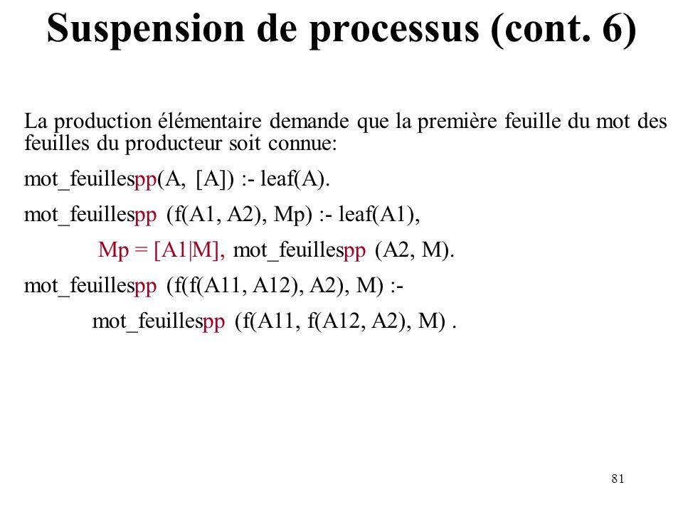 81 Suspension de processus (cont. 6) La production élémentaire demande que la première feuille du mot des feuilles du producteur soit connue: mot_feui